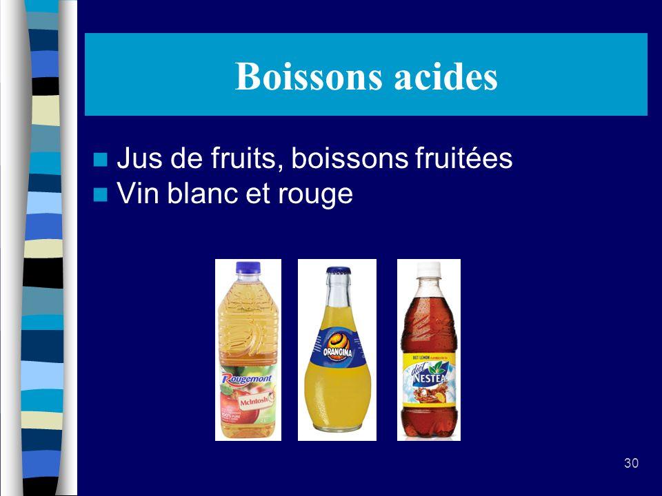 Boissons acides Jus de fruits, boissons fruitées Vin blanc et rouge