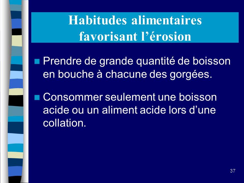 Habitudes alimentaires favorisant l'érosion