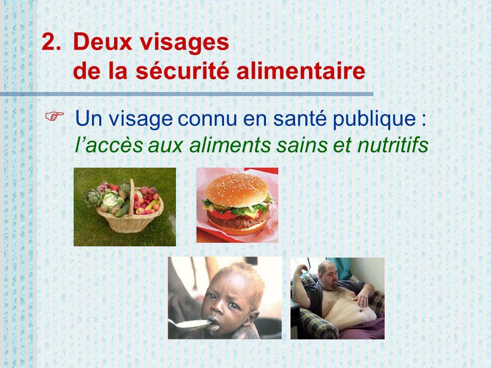 Deux visages de la sécurité alimentaire