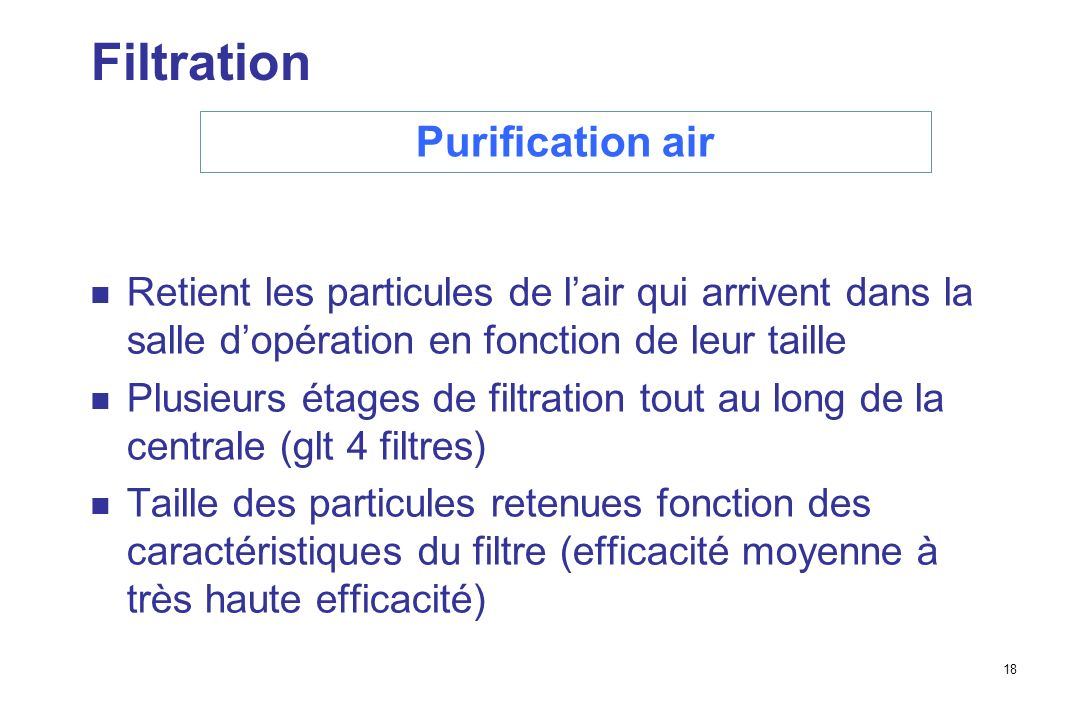 Filtration Purification air