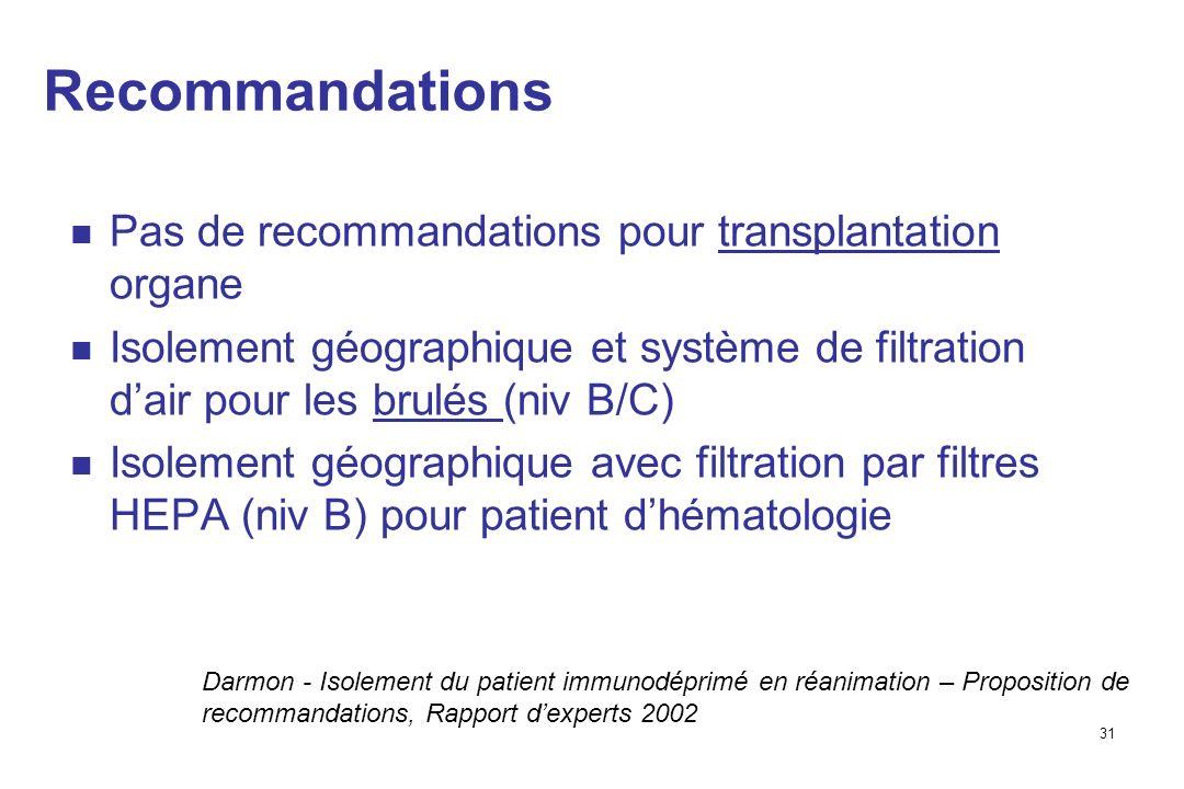 Recommandations Pas de recommandations pour transplantation organe
