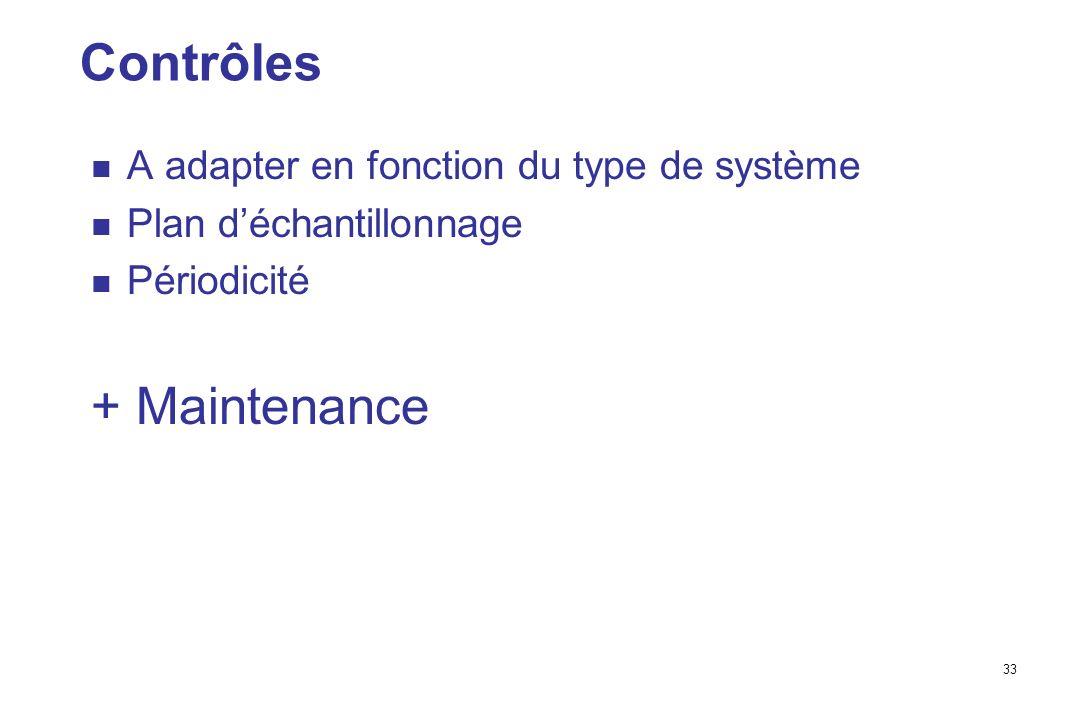 Contrôles + Maintenance A adapter en fonction du type de système