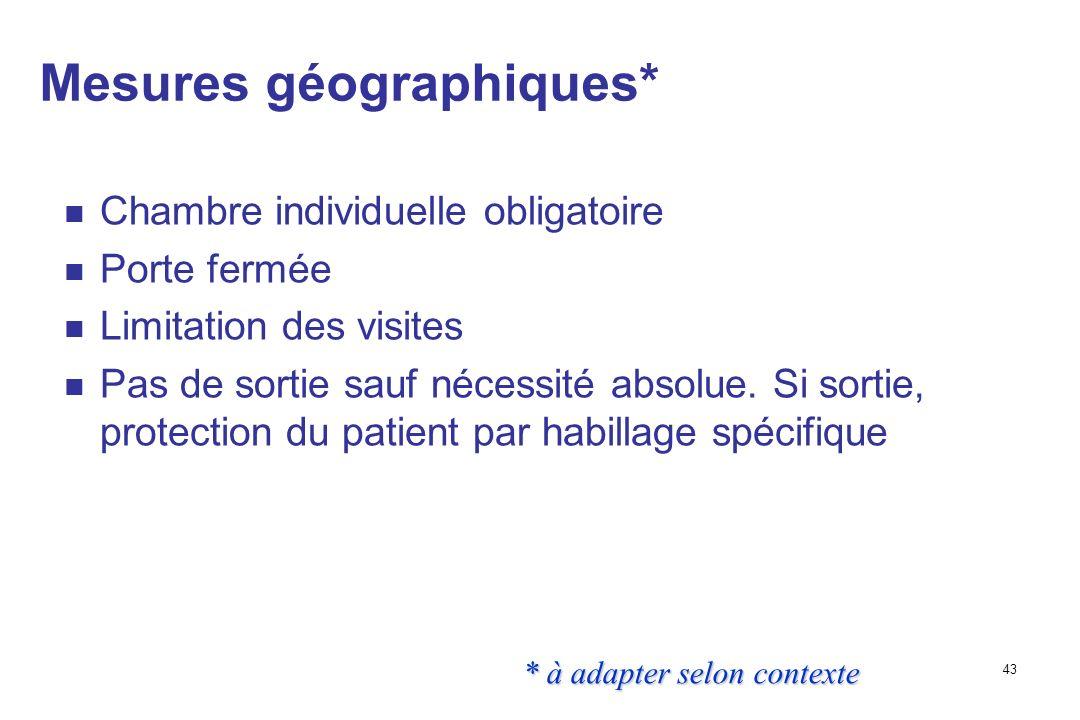 Mesures géographiques*