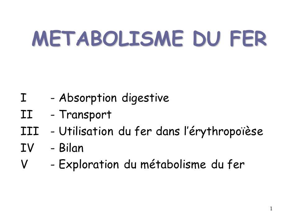 METABOLISME DU FER I - Absorption digestive II - Transport