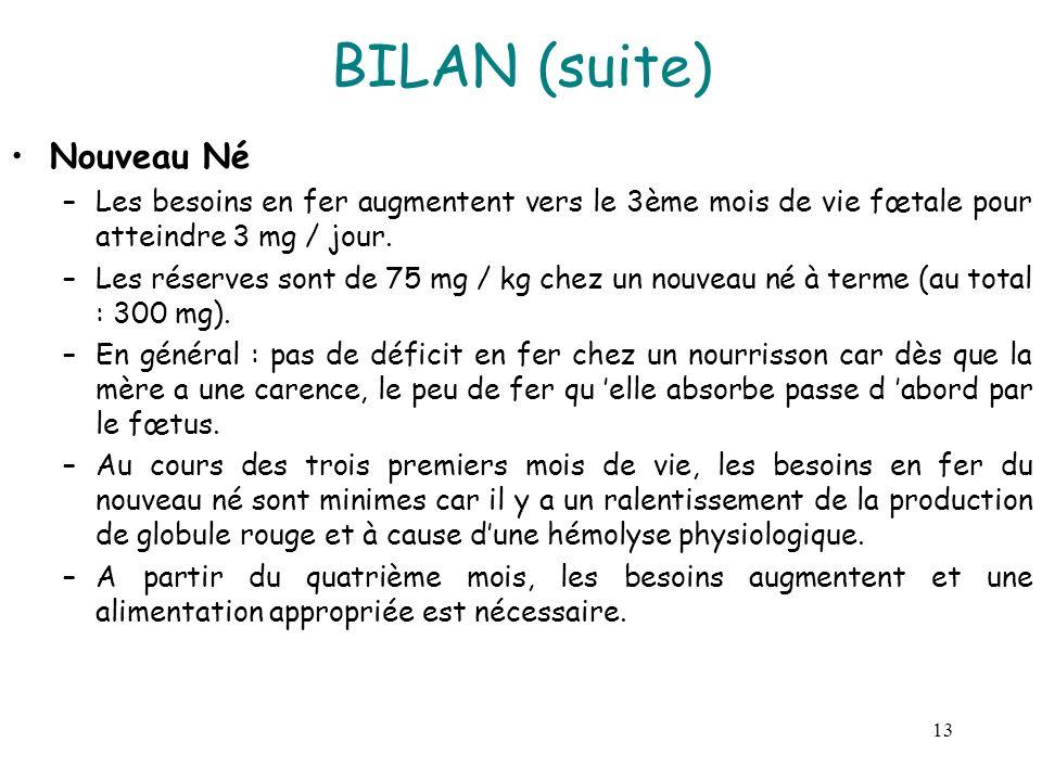 BILAN (suite) Nouveau Né