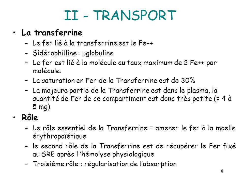 II - TRANSPORT La transferrine Rôle