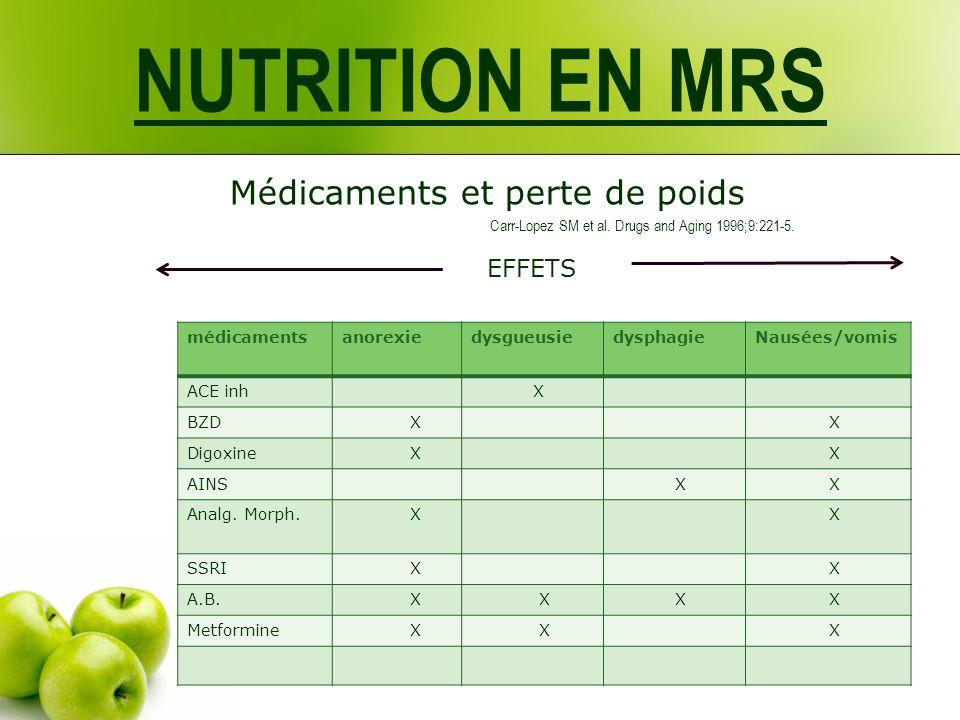 NUTRITION EN MRS Médicaments et perte de poids EFFETS