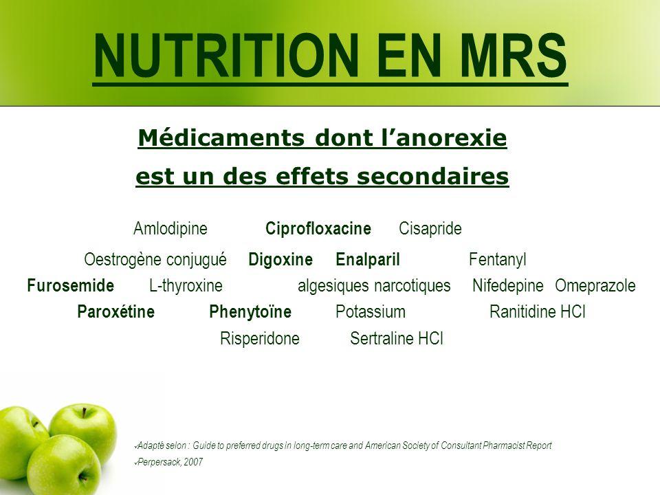 Médicaments dont l'anorexie est un des effets secondaires