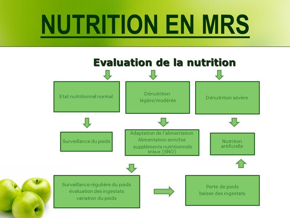 Evaluation de la nutrition