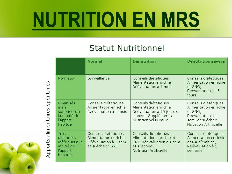 NUTRITION EN MRS Statut Nutritionnel Apports alimentaires spontanés