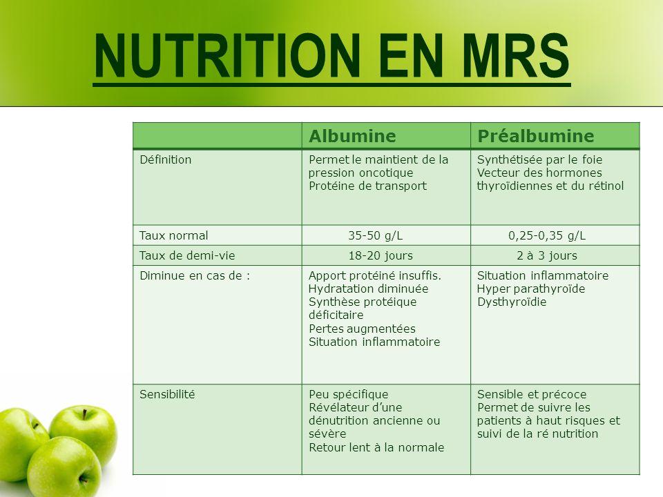 NUTRITION EN MRS Albumine Préalbumine Définition