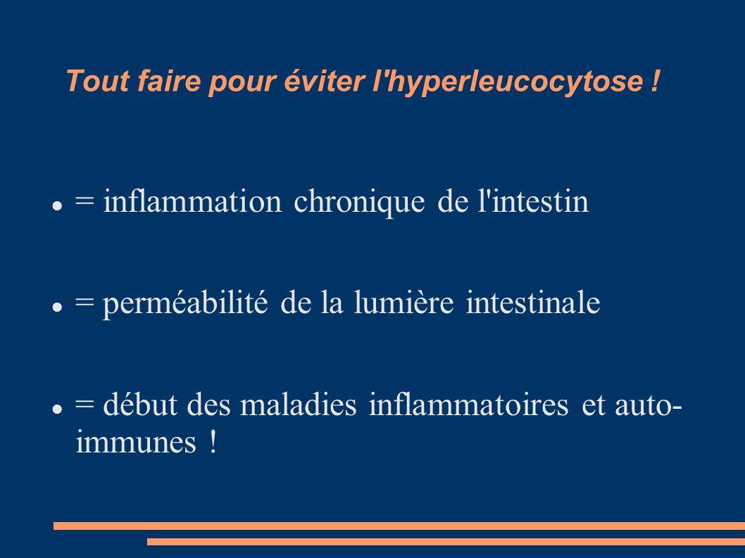 Tout faire pour éviter l hyperleucocytose !