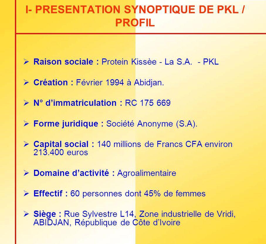 I- PRESENTATION SYNOPTIQUE DE PKL / PROFIL