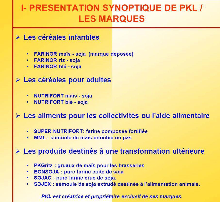 I- PRESENTATION SYNOPTIQUE DE PKL / LES MARQUES