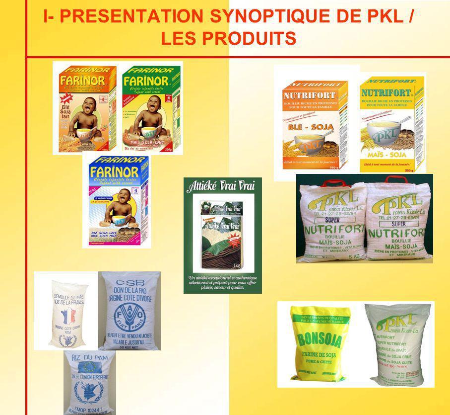 I- PRESENTATION SYNOPTIQUE DE PKL / LES PRODUITS