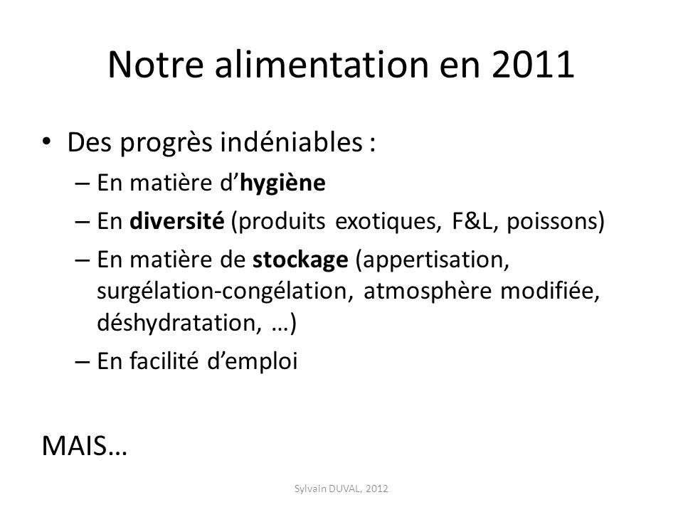 Notre alimentation en 2011 Des progrès indéniables : MAIS…