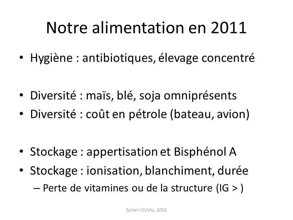 Notre alimentation en 2011 Hygiène : antibiotiques, élevage concentré