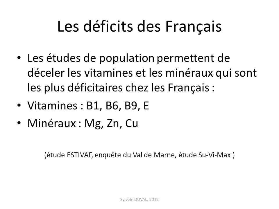 Les déficits des Français
