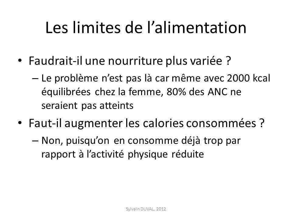 Les limites de l'alimentation