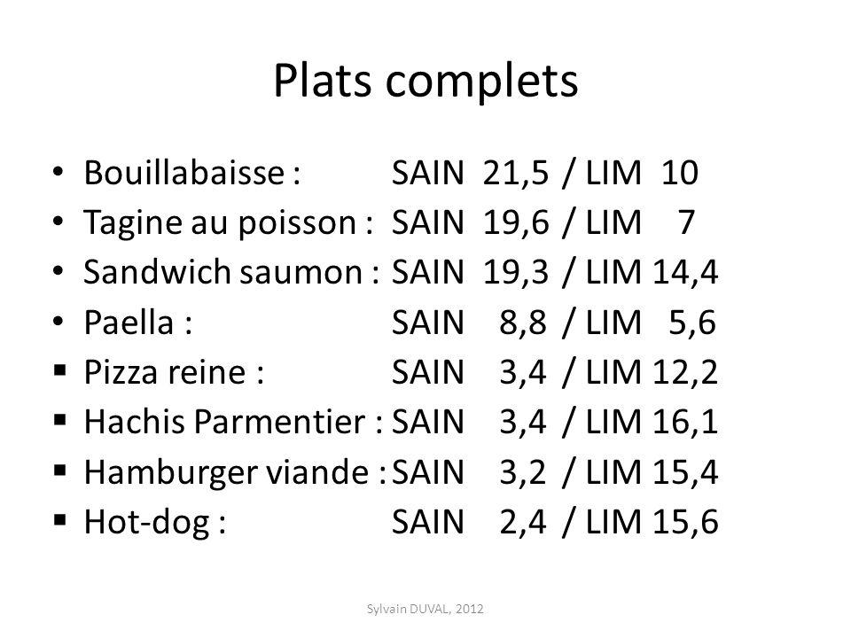 Plats complets Bouillabaisse : SAIN 21,5 / LIM 10