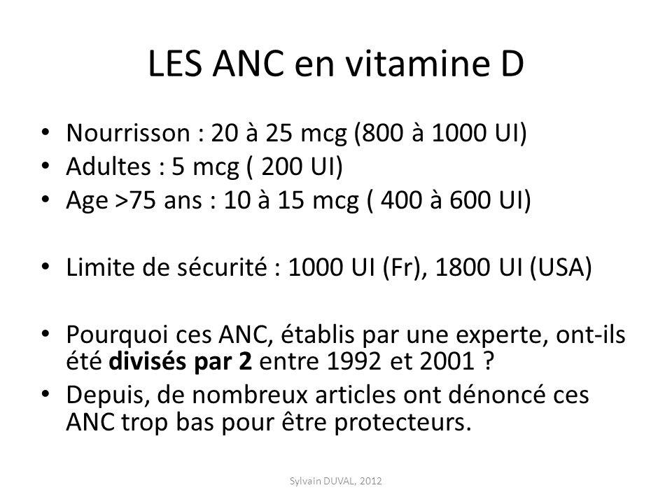 LES ANC en vitamine D Nourrisson : 20 à 25 mcg (800 à 1000 UI)