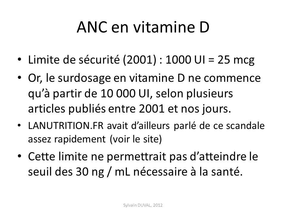 ANC en vitamine D Limite de sécurité (2001) : 1000 UI = 25 mcg