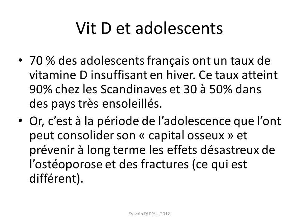 Vit D et adolescents