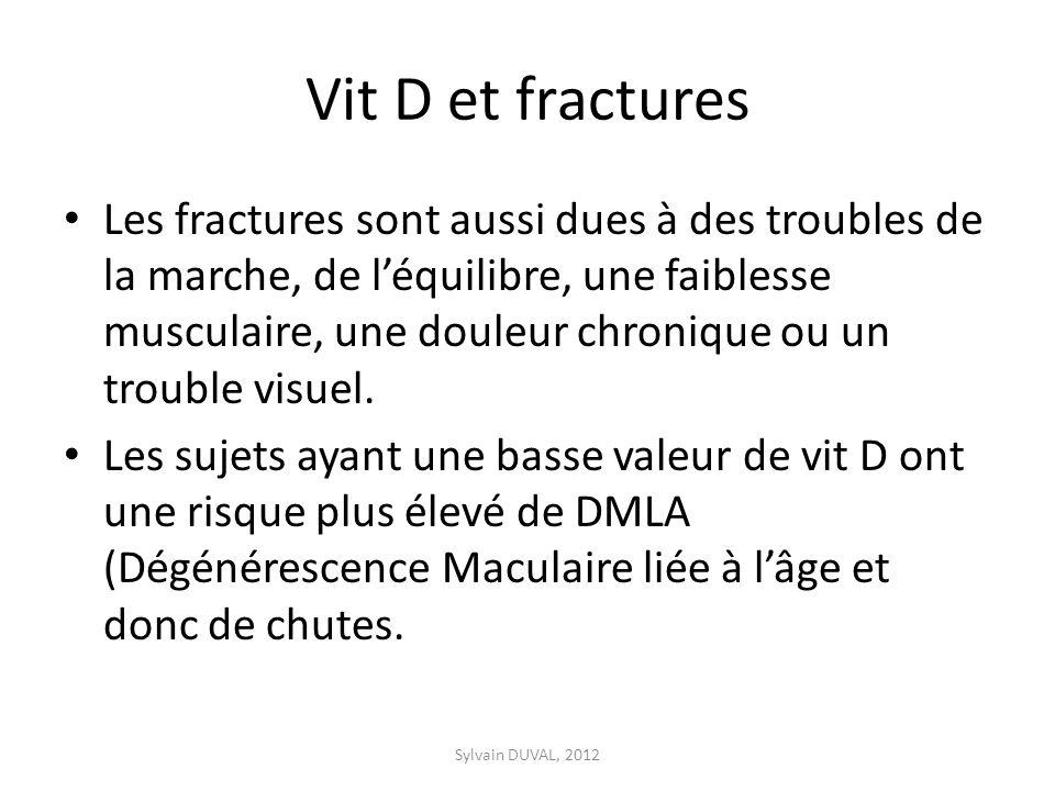 Vit D et fractures