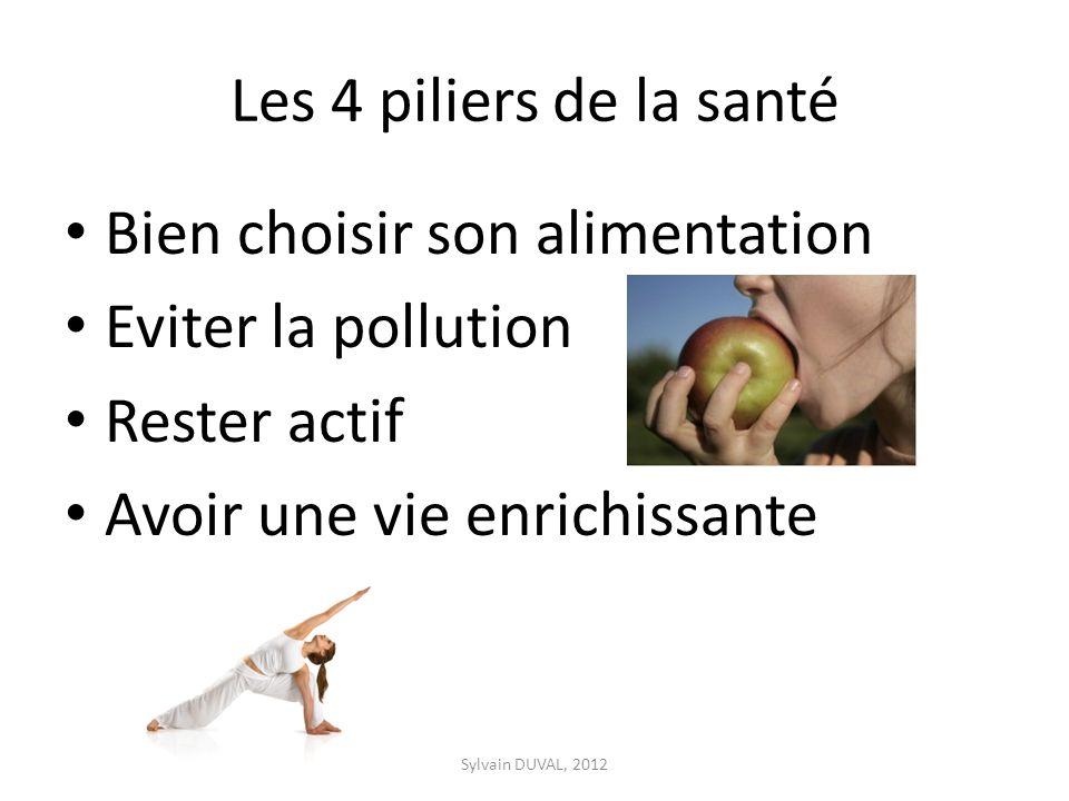 Bien choisir son alimentation Eviter la pollution Rester actif