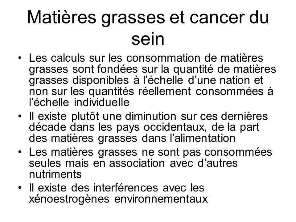 Matières grasses et cancer du sein