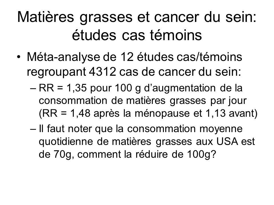 Matières grasses et cancer du sein: études cas témoins