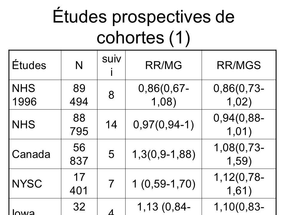 Études prospectives de cohortes (1)