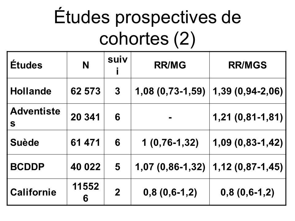 Études prospectives de cohortes (2)