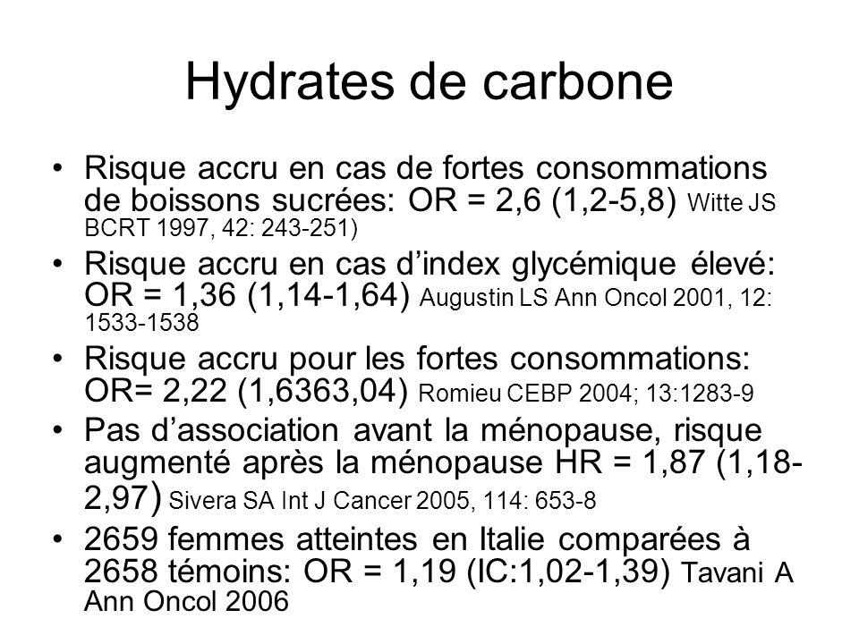 Hydrates de carbone Risque accru en cas de fortes consommations de boissons sucrées: OR = 2,6 (1,2-5,8) Witte JS BCRT 1997, 42: 243-251)