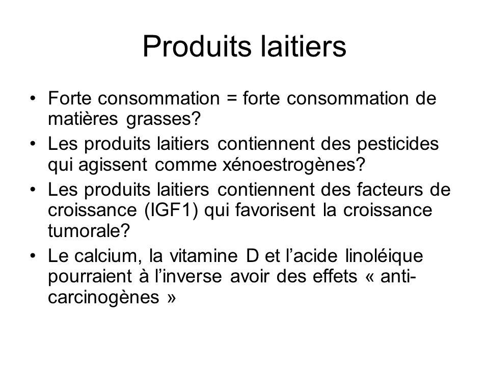 Produits laitiers Forte consommation = forte consommation de matières grasses