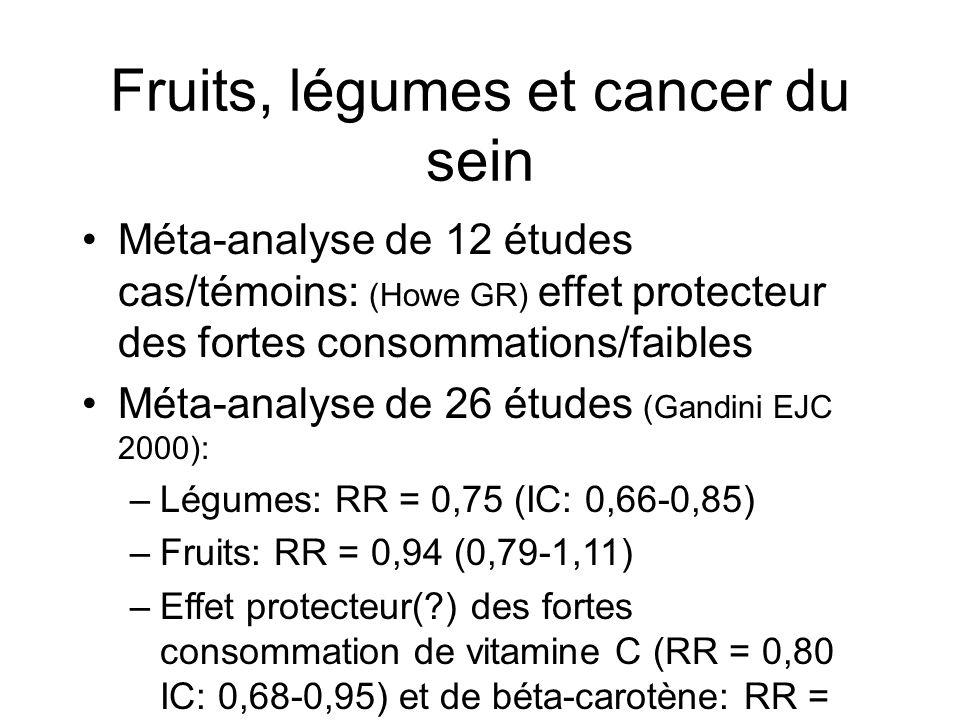Fruits, légumes et cancer du sein