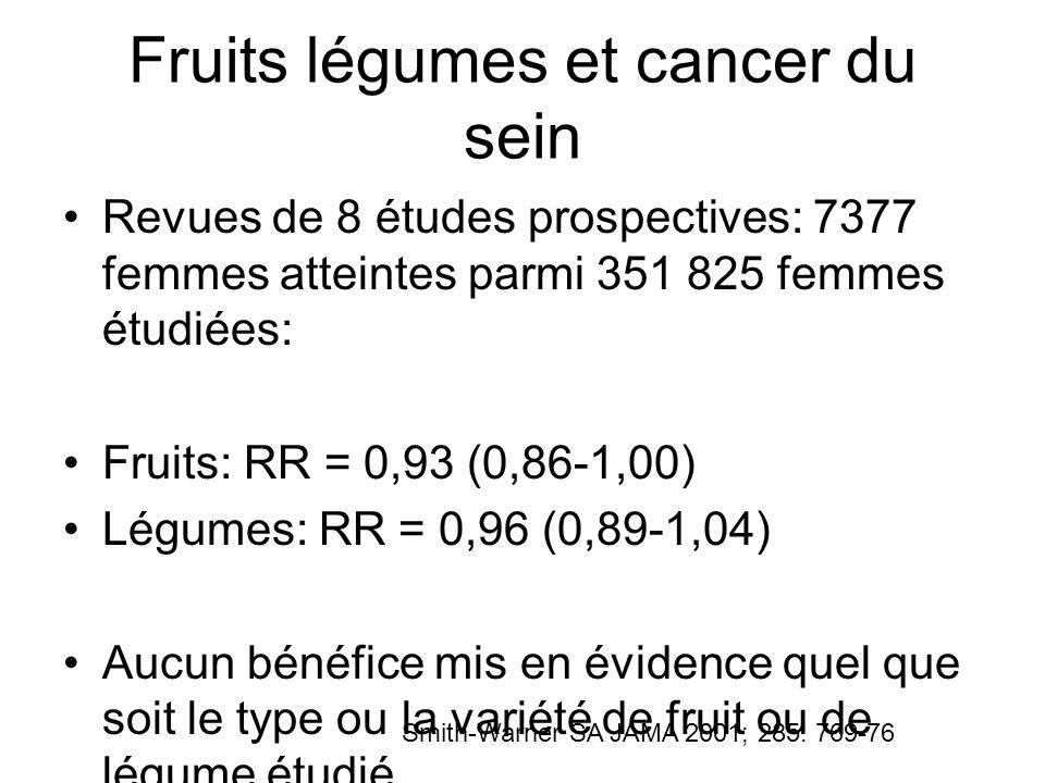Fruits légumes et cancer du sein