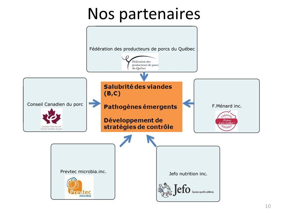 Nos partenaires Salubrité des viandes (B,C) Pathogènes émergents