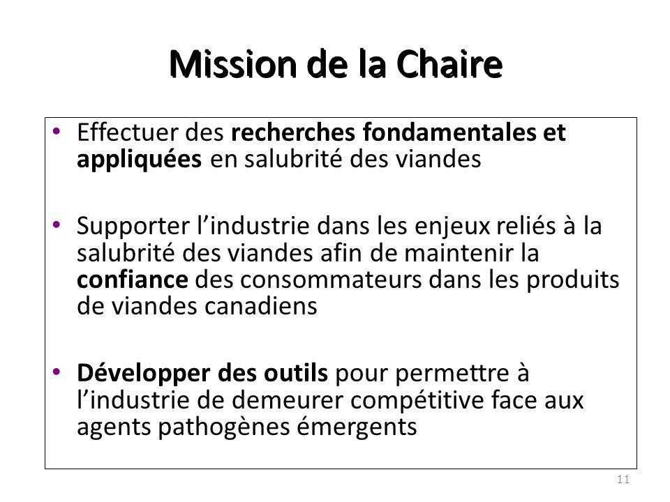 Mission de la Chaire Effectuer des recherches fondamentales et appliquées en salubrité des viandes.