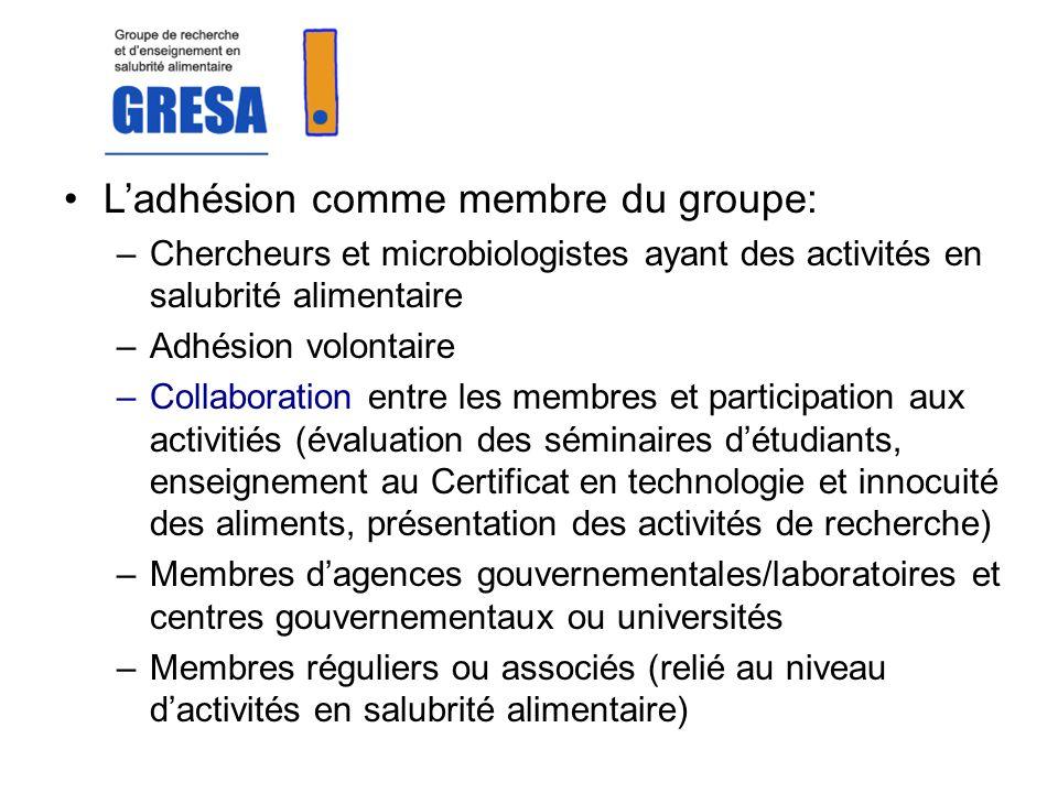 L'adhésion comme membre du groupe:
