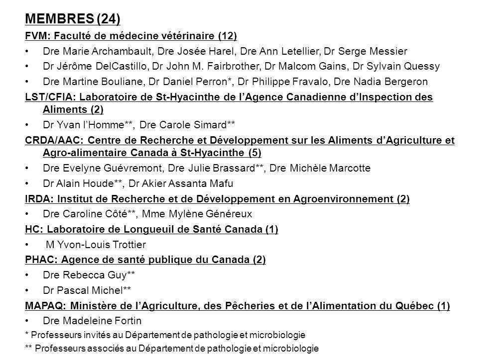 MEMBRES (24) FVM: Faculté de médecine vétérinaire (12)