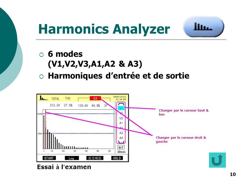 Harmonics Analyzer 6 modes (V1,V2,V3,A1,A2 & A3)