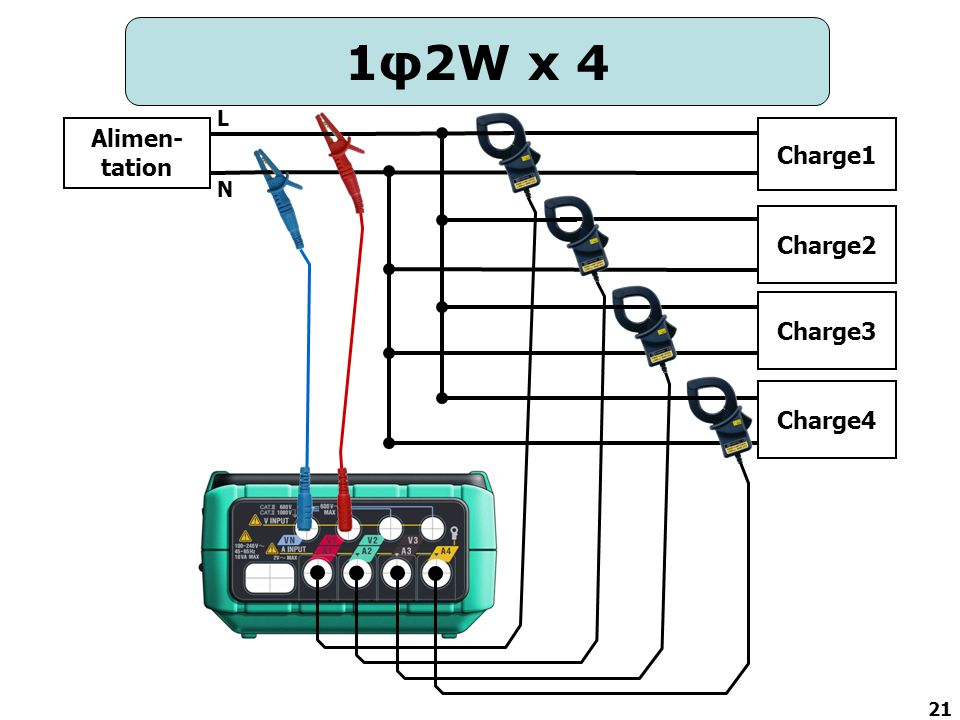 1φ2W x 4 L Alimen-tation Charge1 N Charge2 Charge3 Charge4