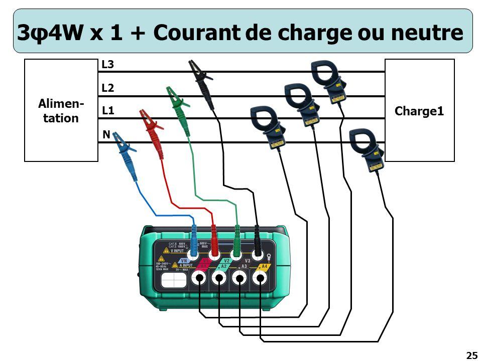 3φ4W x 1 + Courant de charge ou neutre