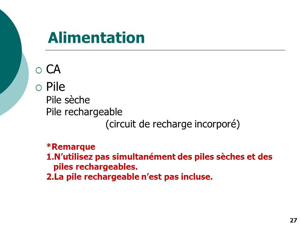 Alimentation CA.