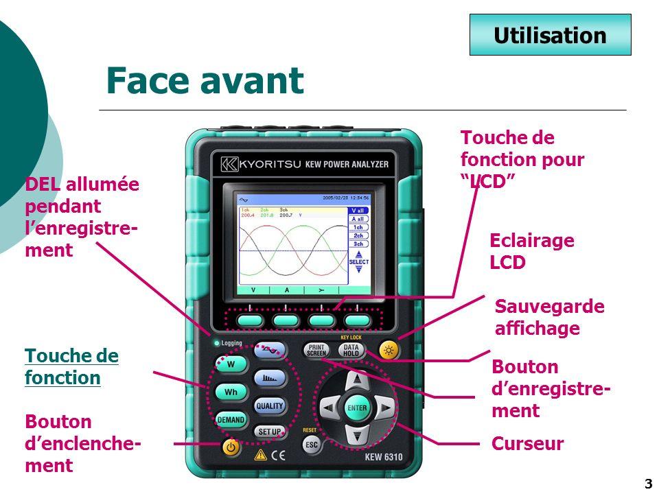 Face avant Utilisation Touche de fonction pour LCD