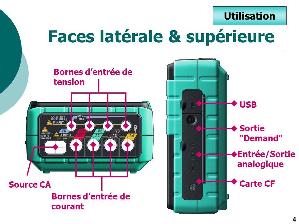 Faces latérale & supérieure