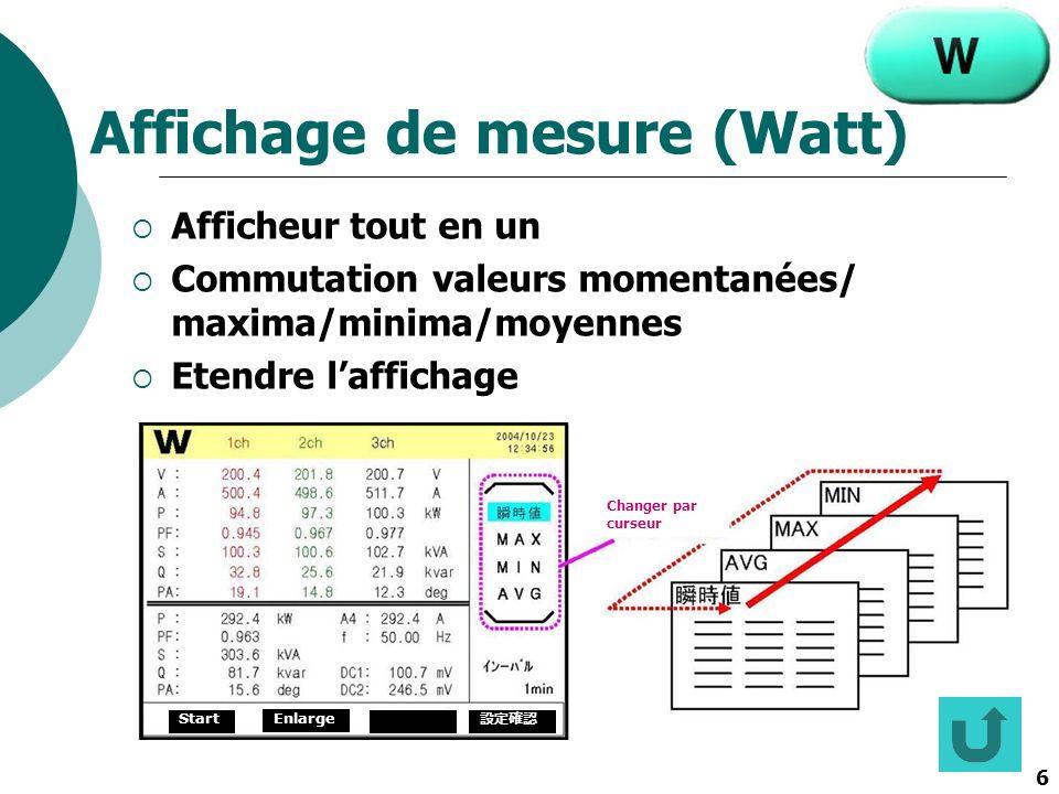 Affichage de mesure (Watt)