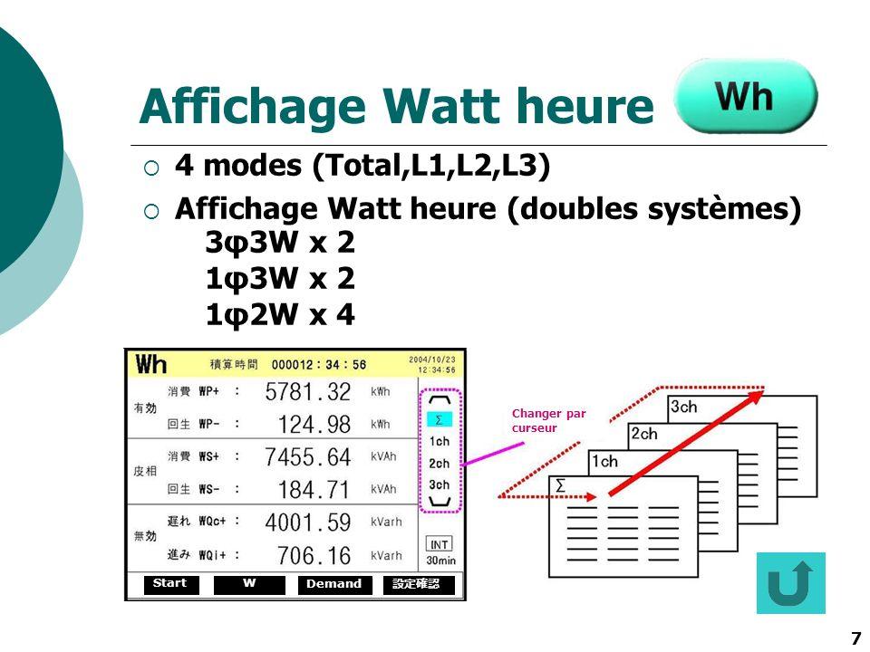 Affichage Watt heure 4 modes (Total,L1,L2,L3)