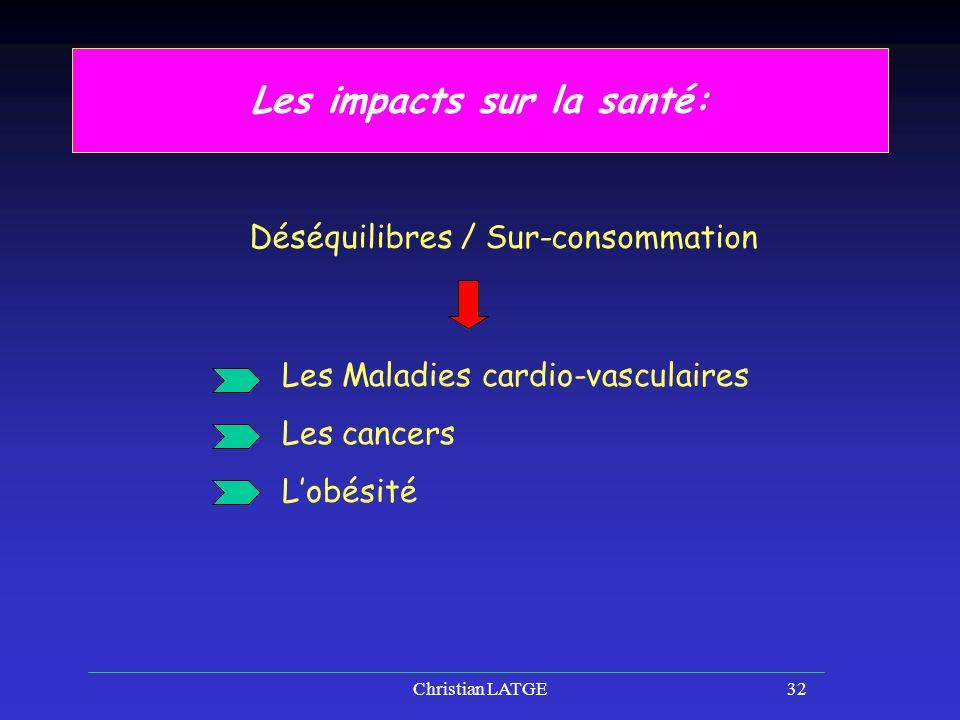 Les impacts sur la santé: